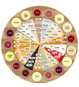 cheese_wine_wheel_big